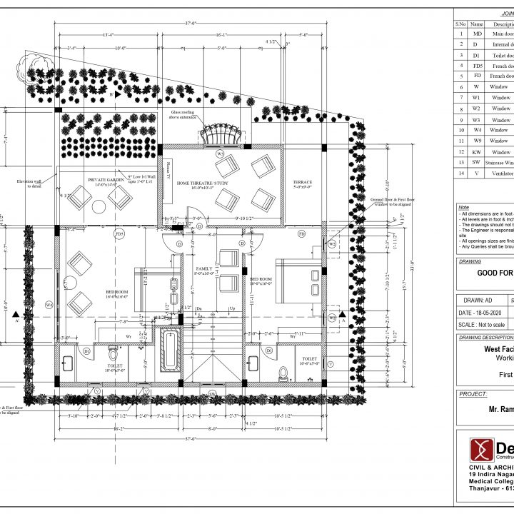 Civil and Architectural Drawings